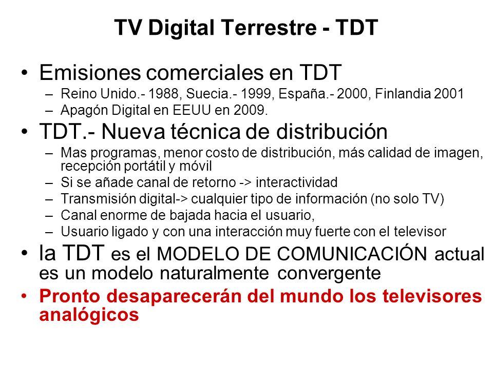 TV Digital Terrestre - TDT