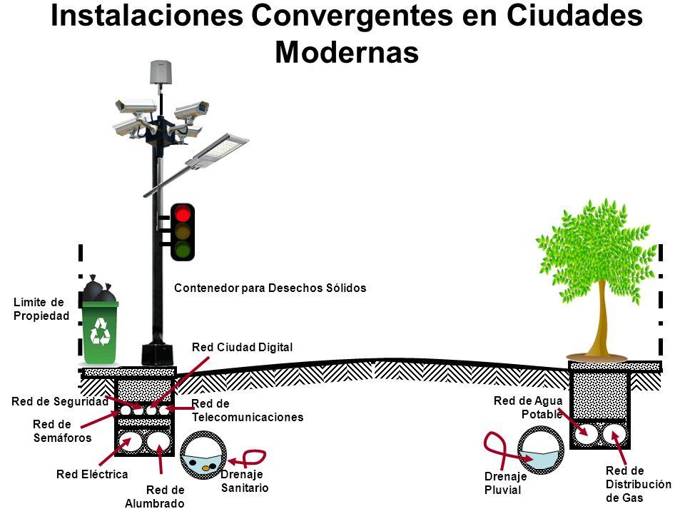 Instalaciones Convergentes en Ciudades Modernas