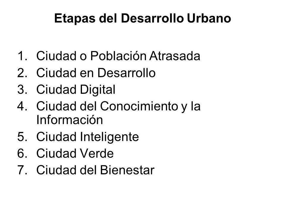 Etapas del Desarrollo Urbano