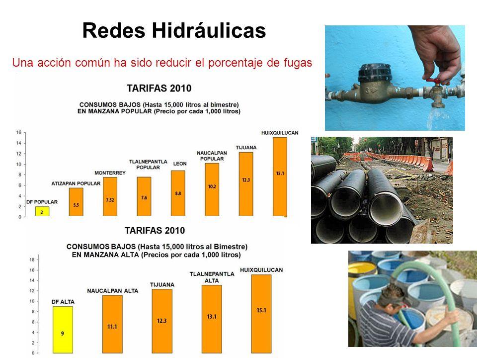 Redes Hidráulicas Una acción común ha sido reducir el porcentaje de fugas