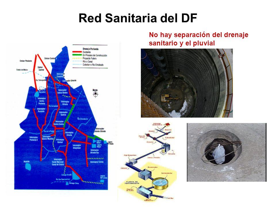 Red Sanitaria del DF No hay separación del drenaje sanitario y el pluvial