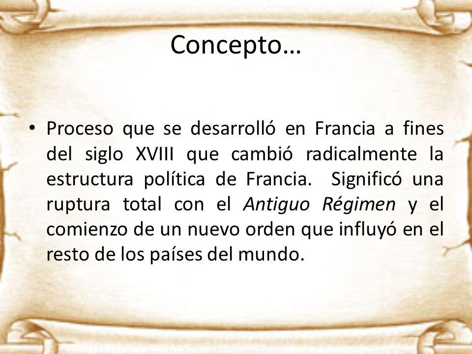 Concepto…