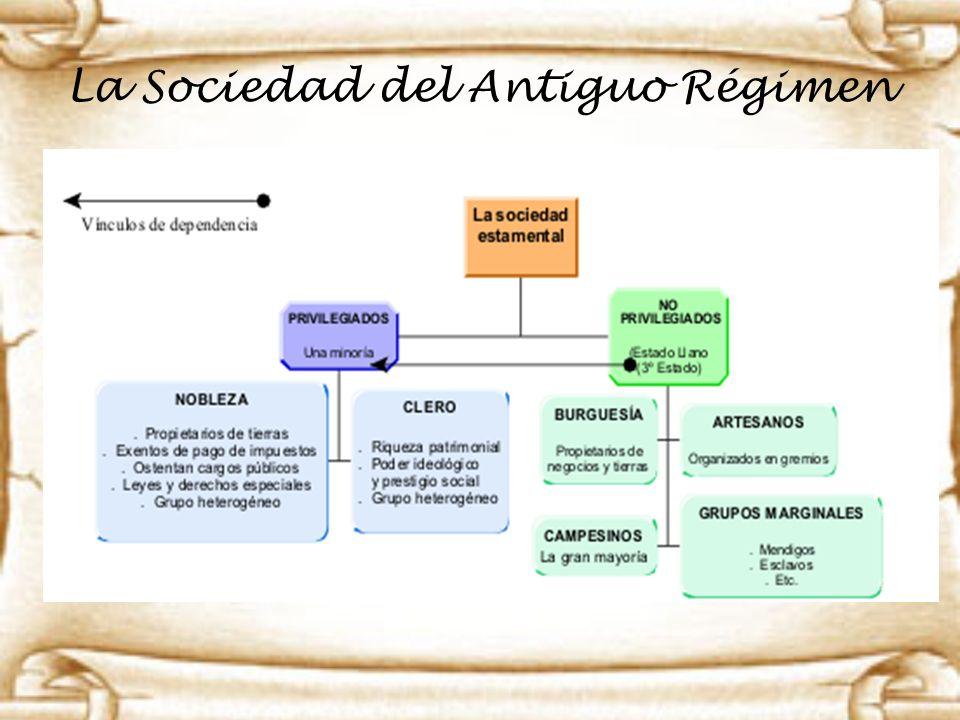 La Sociedad del Antiguo Régimen