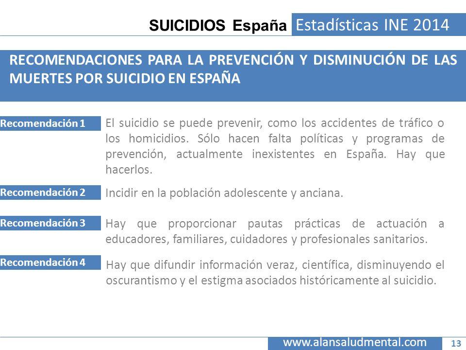 Estadísticas INE 2014 SUICIDIOS España