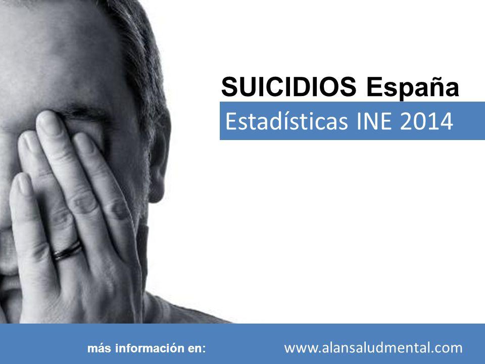 SUICIDIOS España Estadísticas INE 2014