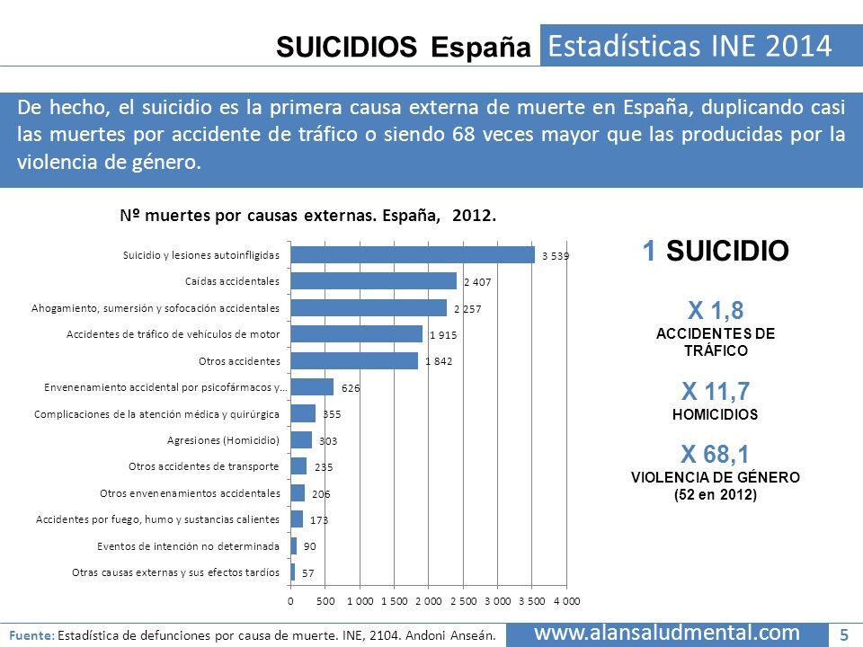 VIOLENCIA DE GÉNERO (52 en 2012)