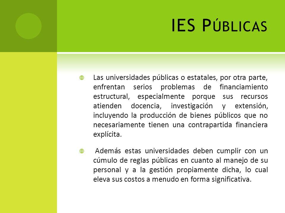 IES Públicas