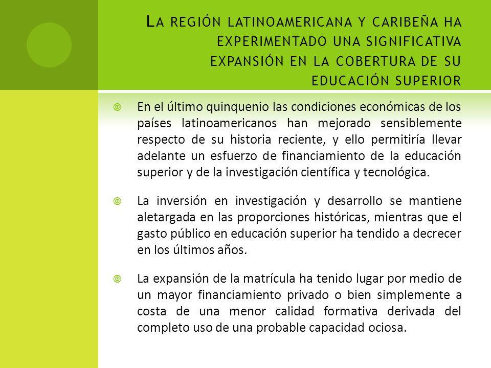 La región latinoamericana y caribeña ha experimentado una significativa expansión en la cobertura de su educación superior