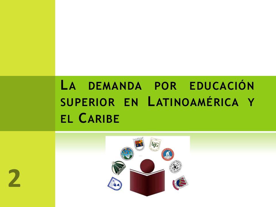 La demanda por educación superior en Latinoamérica y el Caribe