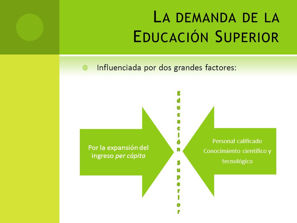 La demanda de la Educación Superior