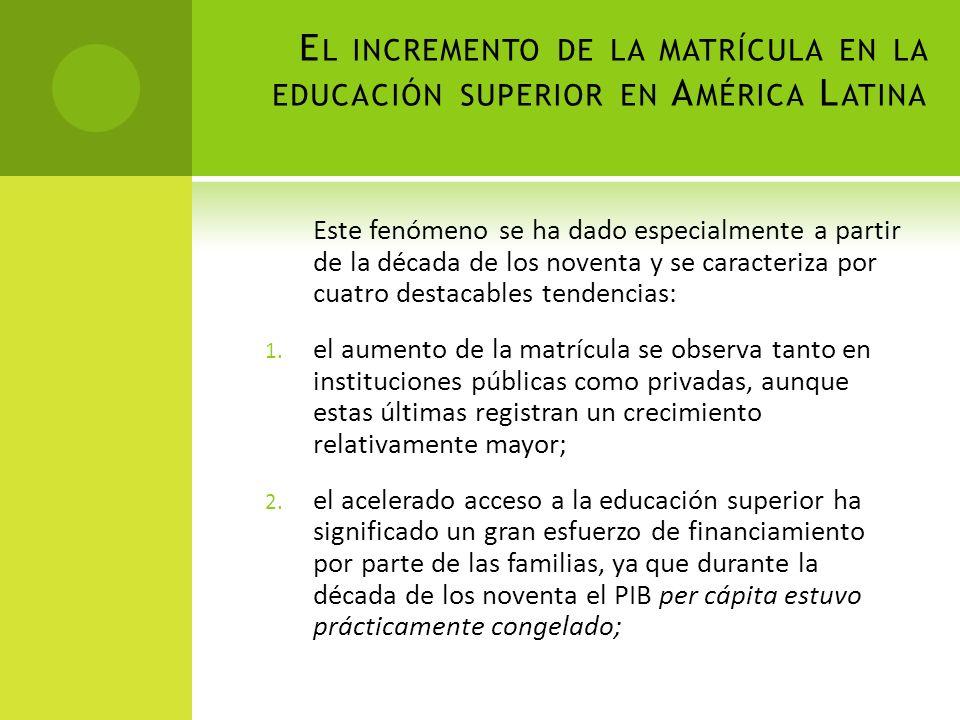 El incremento de la matrícula en la educación superior en América Latina