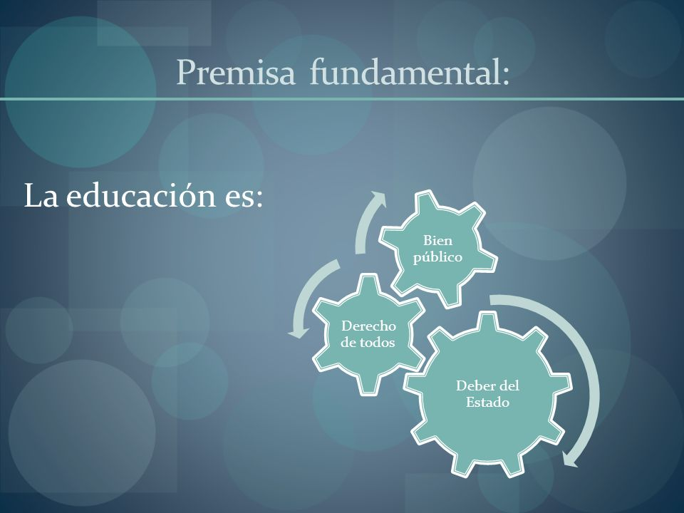 Premisa fundamental: La educación es: Deber del Estado