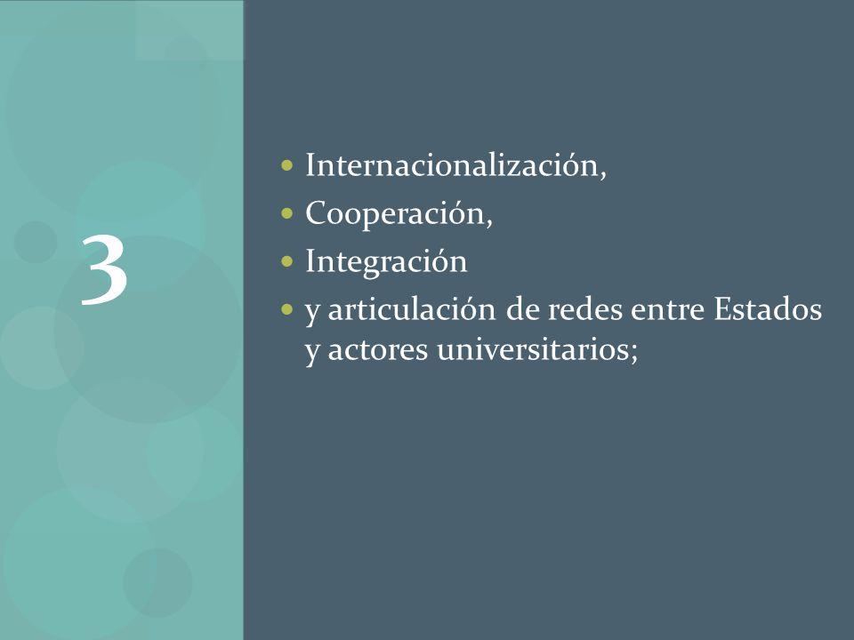 3 Internacionalización, Cooperación, Integración