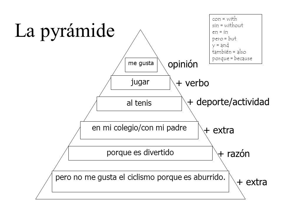 La pyrámide opinión + verbo + deporte/actividad + extra + razón
