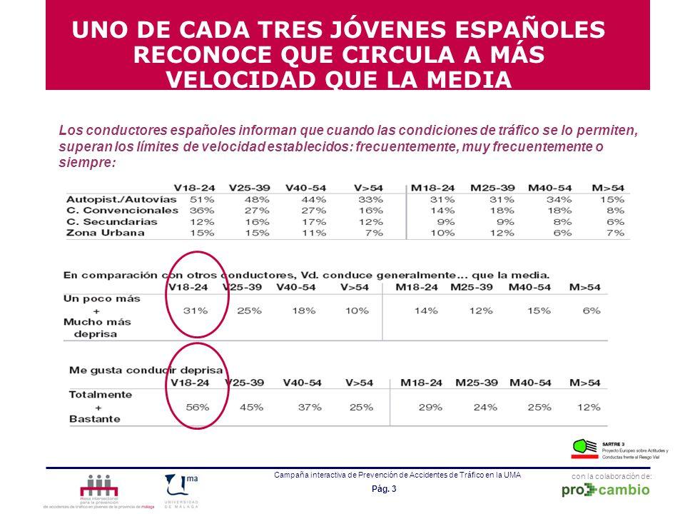 UNO DE CADA TRES JÓVENES ESPAÑOLES RECONOCE QUE CIRCULA A MÁS VELOCIDAD QUE LA MEDIA