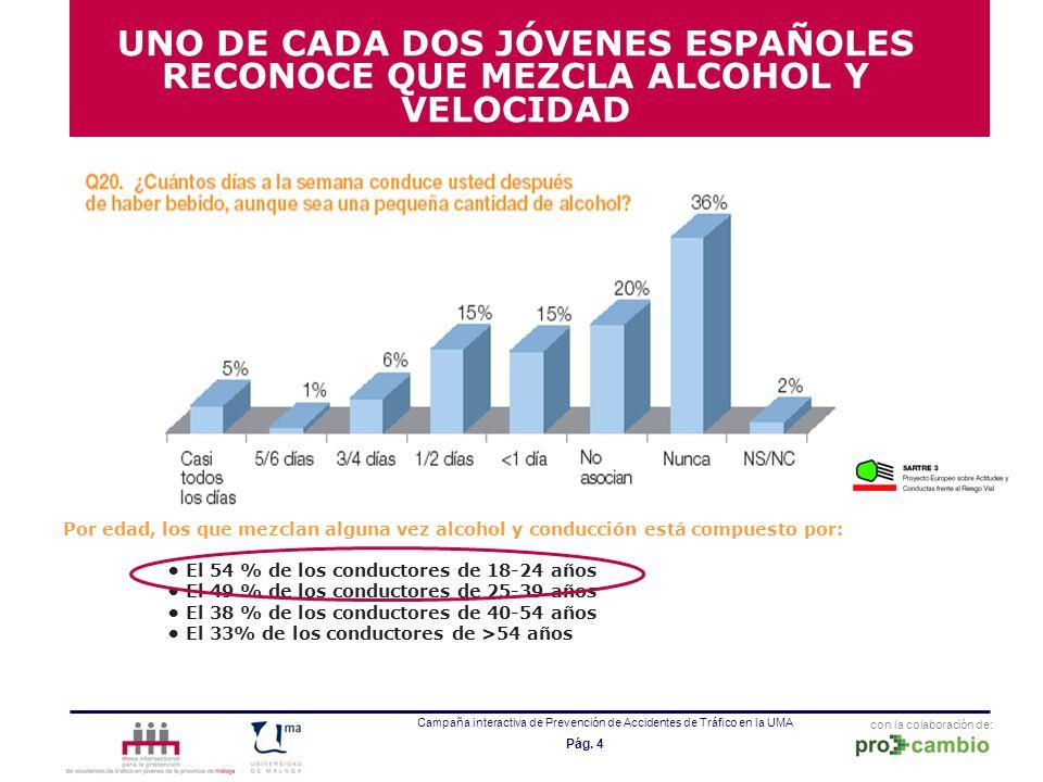 UNO DE CADA DOS JÓVENES ESPAÑOLES RECONOCE QUE MEZCLA ALCOHOL Y VELOCIDAD