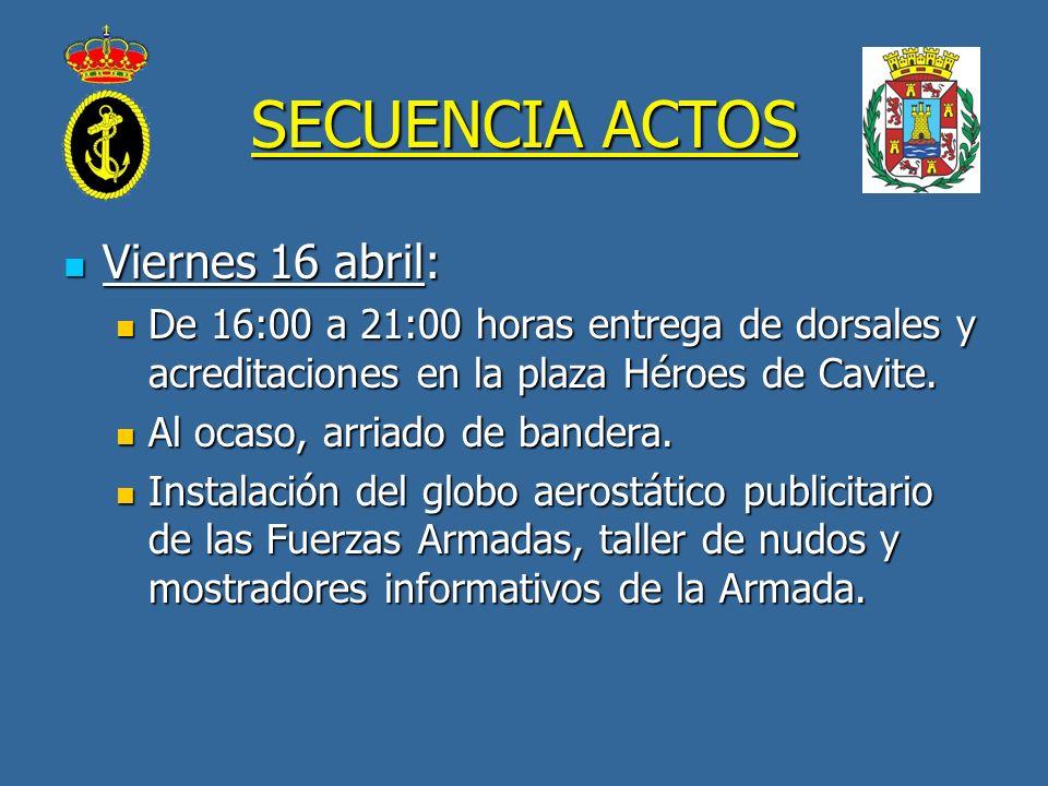 SECUENCIA ACTOS Viernes 16 abril: