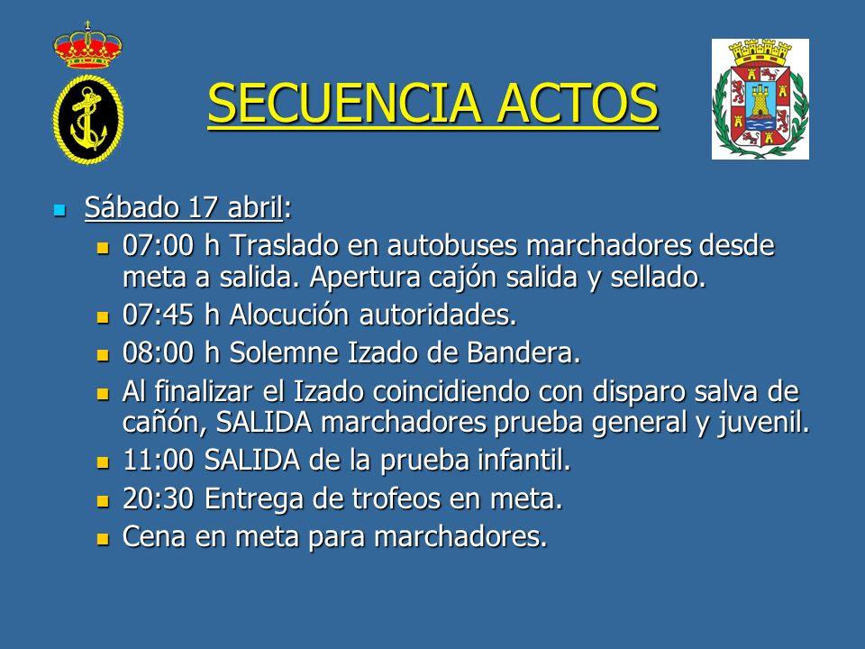 SECUENCIA ACTOS Sábado 17 abril: