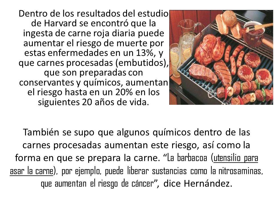 Dentro de los resultados del estudio de Harvard se encontró que la ingesta de carne roja diaria puede aumentar el riesgo de muerte por estas enfermedades en un 13%, y que carnes procesadas (embutidos), que son preparadas con conservantes y químicos, aumentan el riesgo hasta en un 20% en los siguientes 20 años de vida.