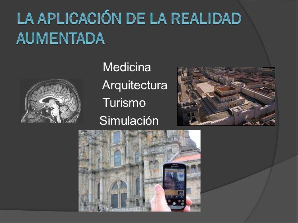 La aplicación de la realidad aumentada