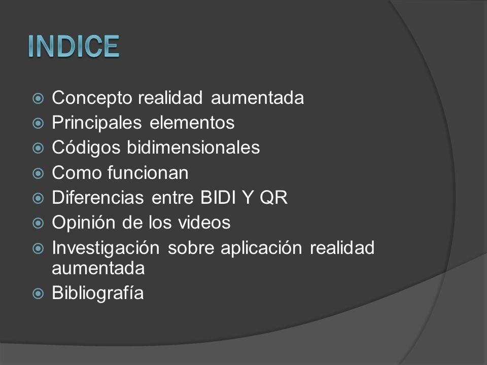INDICE Concepto realidad aumentada Principales elementos