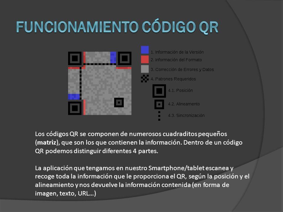 Funcionamiento Código QR