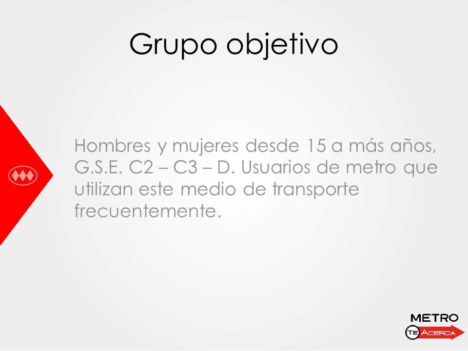 Grupo objetivo Hombres y mujeres desde 15 a más años, G.S.E.