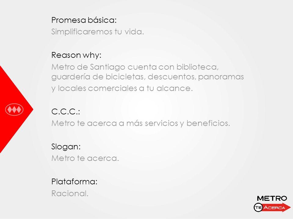 Promesa básica: Simplificaremos tu vida. Reason why: Metro de Santiago cuenta con biblioteca, guardería de bicicletas, descuentos, panoramas.