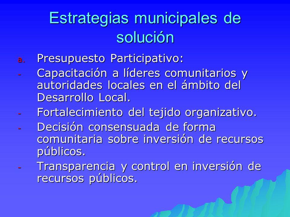 Estrategias municipales de solución