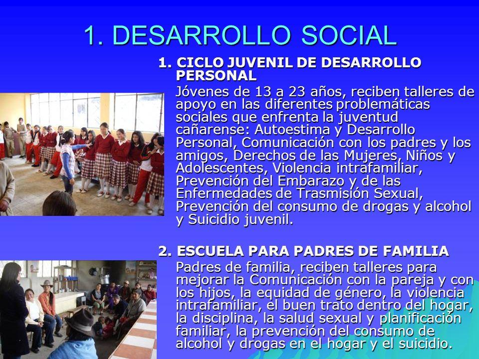 1. DESARROLLO SOCIAL 1. CICLO JUVENIL DE DESARROLLO PERSONAL