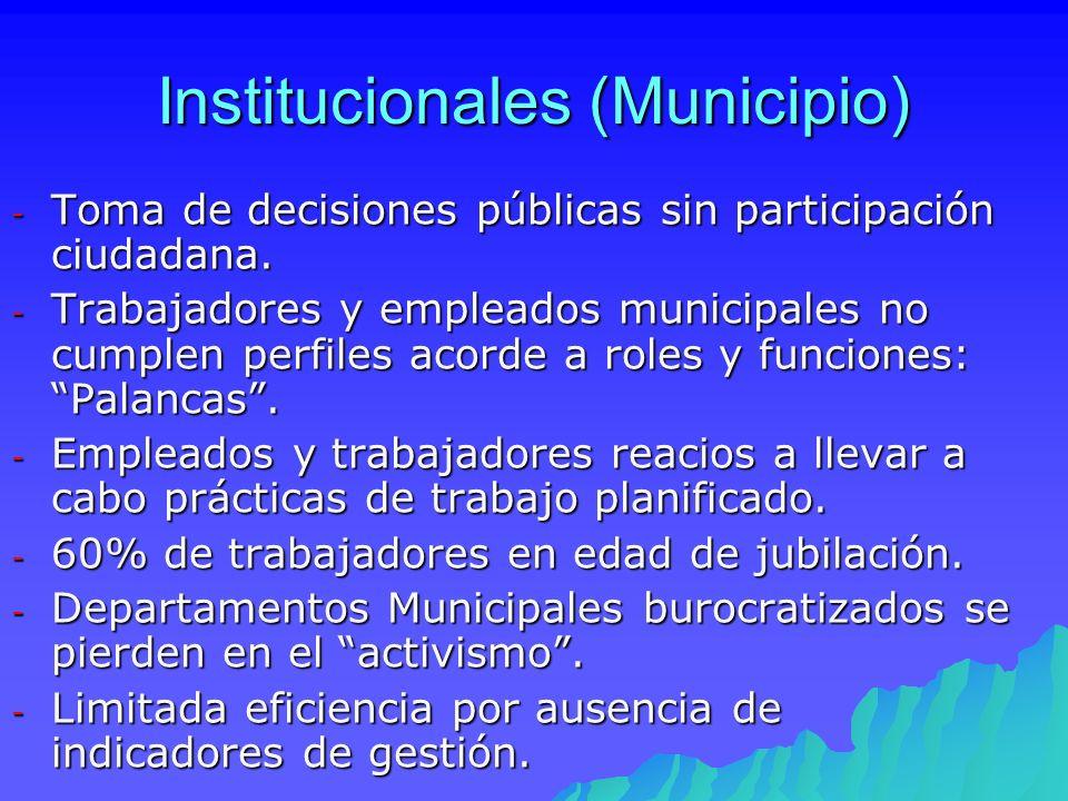 Institucionales (Municipio)