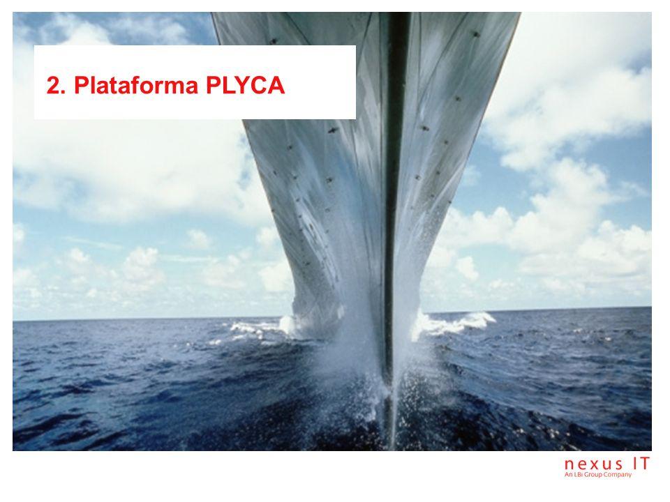 2. Plataforma PLYCA
