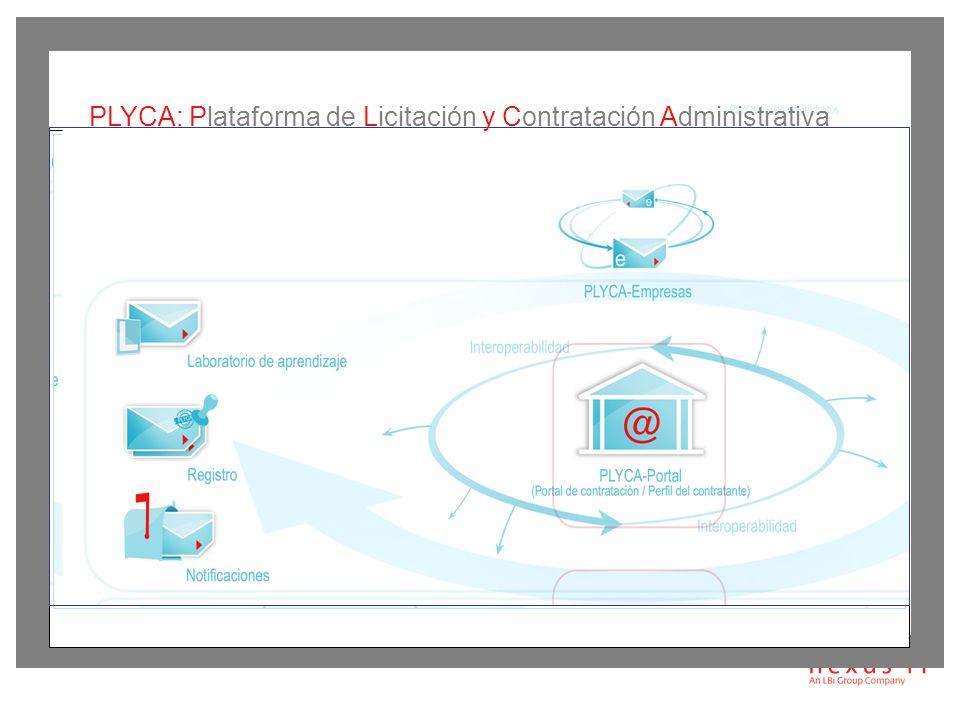 PLYCA: Plataforma de Licitación y Contratación Administrativa