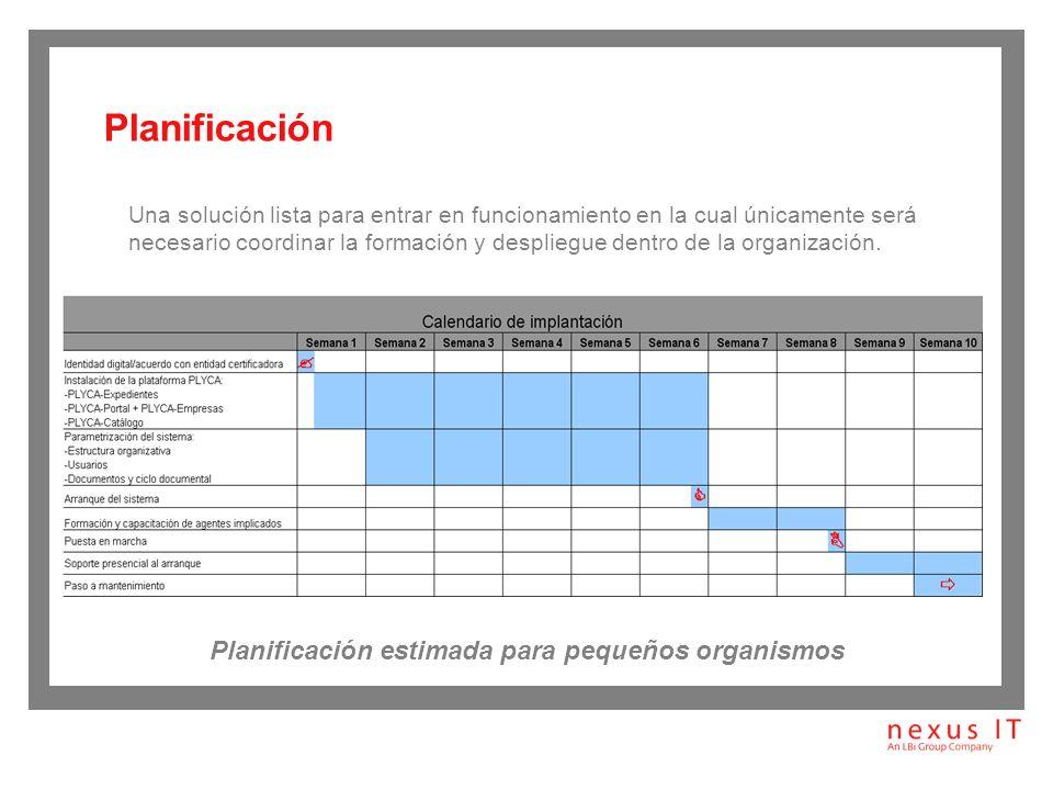 Planificación estimada para pequeños organismos