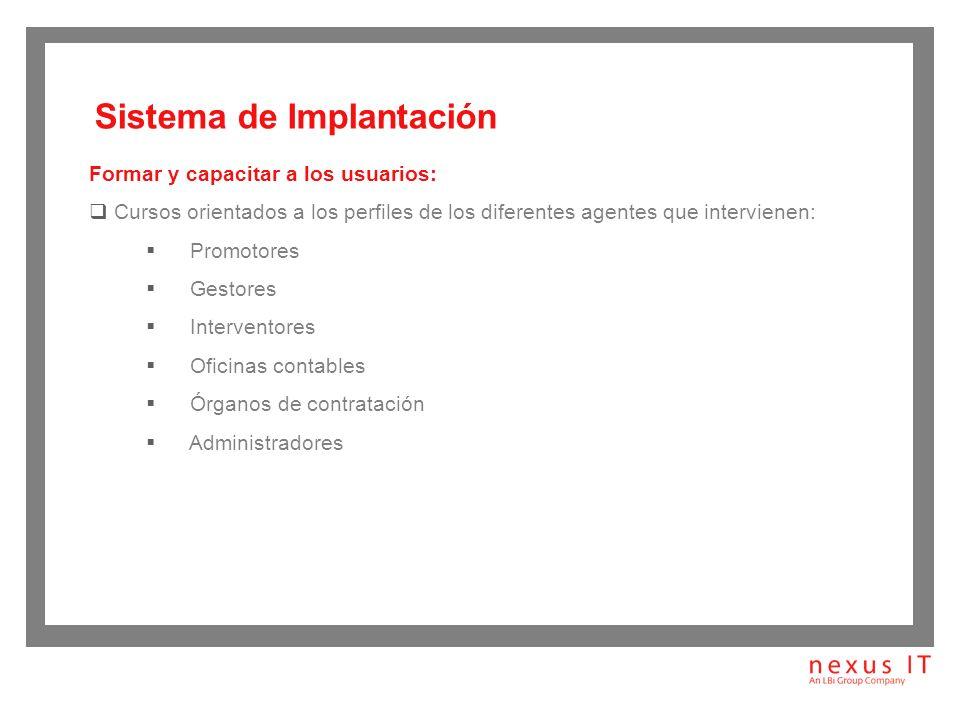 Sistema de Implantación