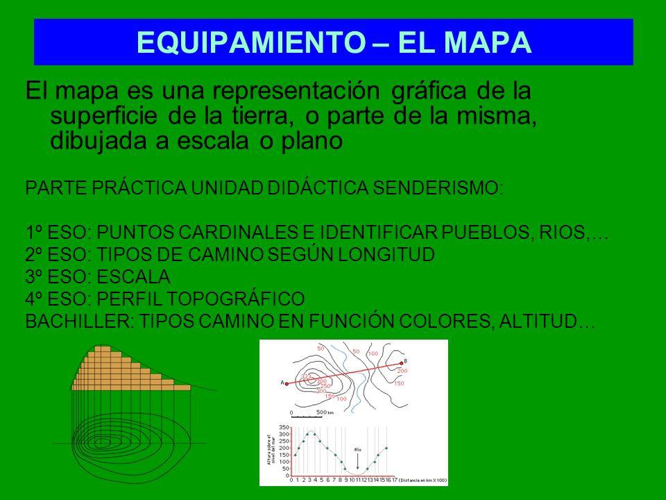 EQUIPAMIENTO – EL MAPA El mapa es una representación gráfica de la superficie de la tierra, o parte de la misma, dibujada a escala o plano.