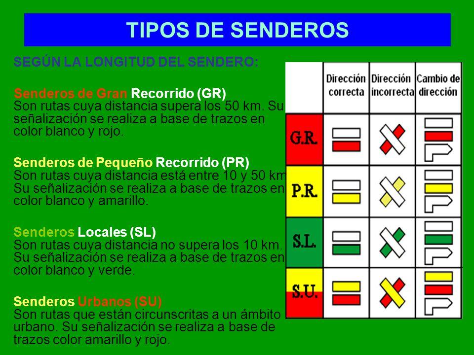 TIPOS DE SENDEROS SEGÚN LA LONGITUD DEL SENDERO: