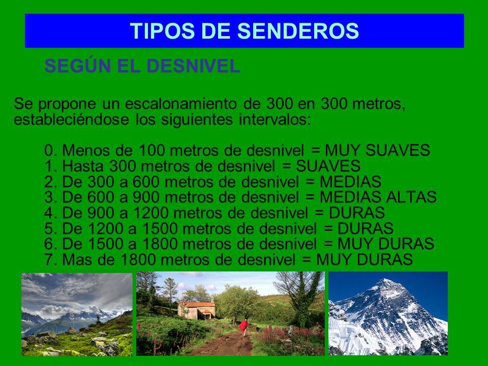 TIPOS DE SENDEROS SEGÚN EL DESNIVEL.