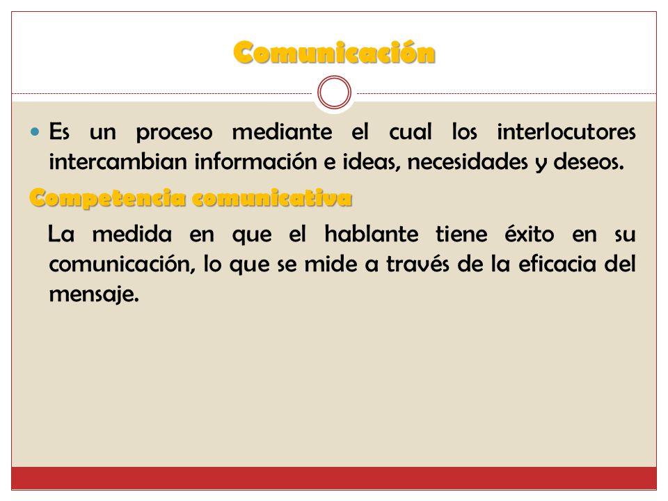 Comunicación Es un proceso mediante el cual los interlocutores intercambian información e ideas, necesidades y deseos.
