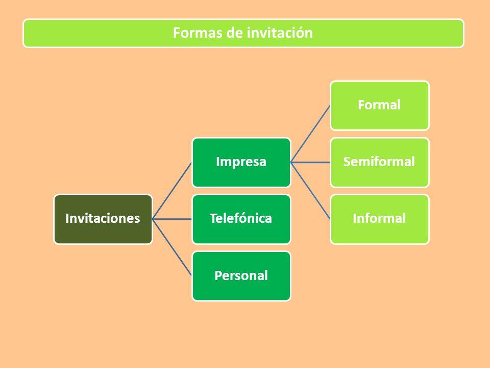 Formas de invitación Invitaciones Impresa Formal Semiformal Informal