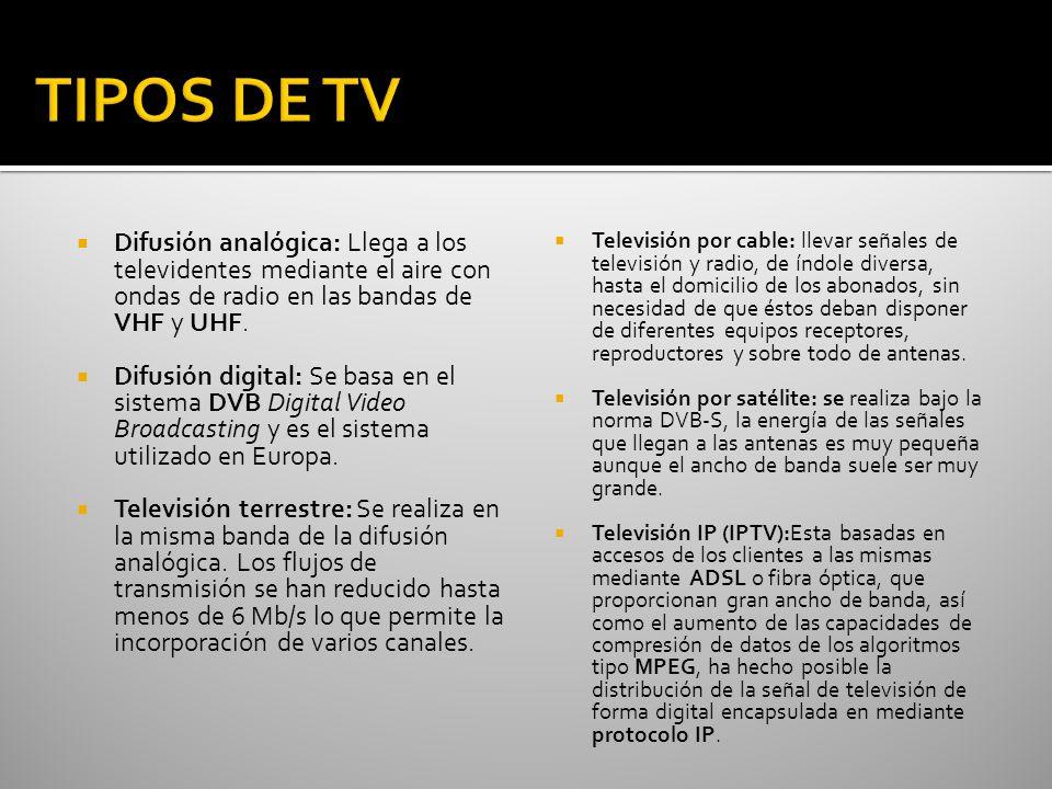 TIPOS DE TVDifusión analógica: Llega a los televidentes mediante el aire con ondas de radio en las bandas de VHF y UHF.