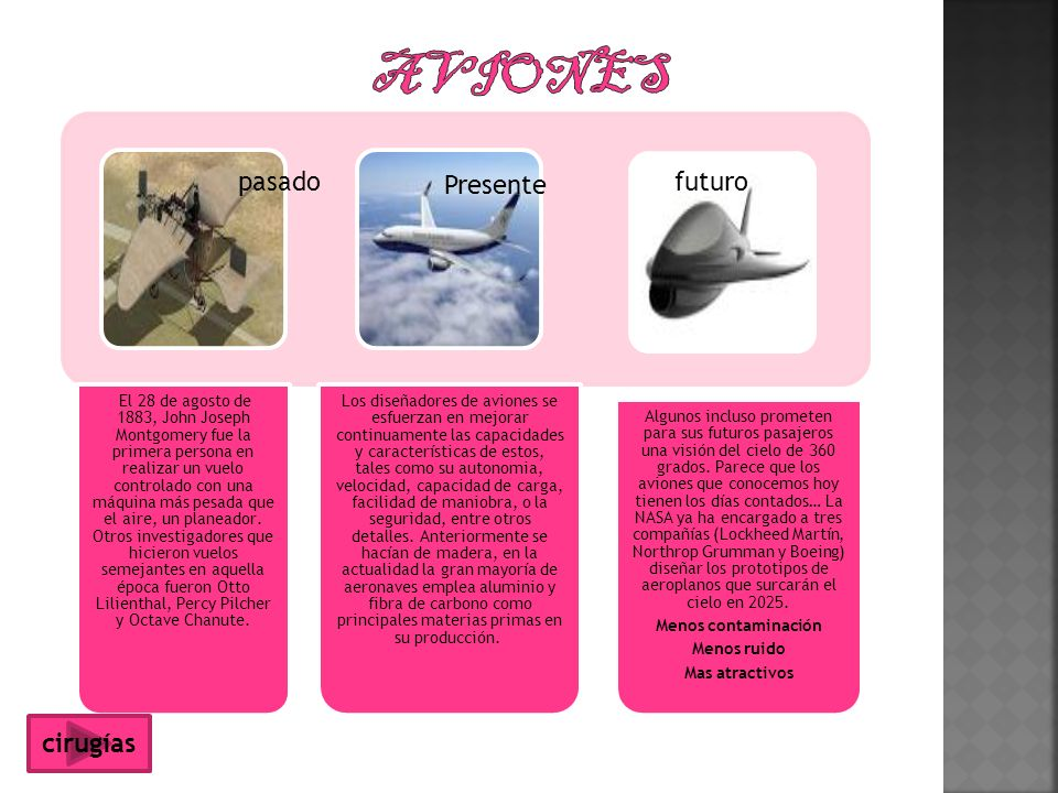Aviones pasado Presente futuro cirugías