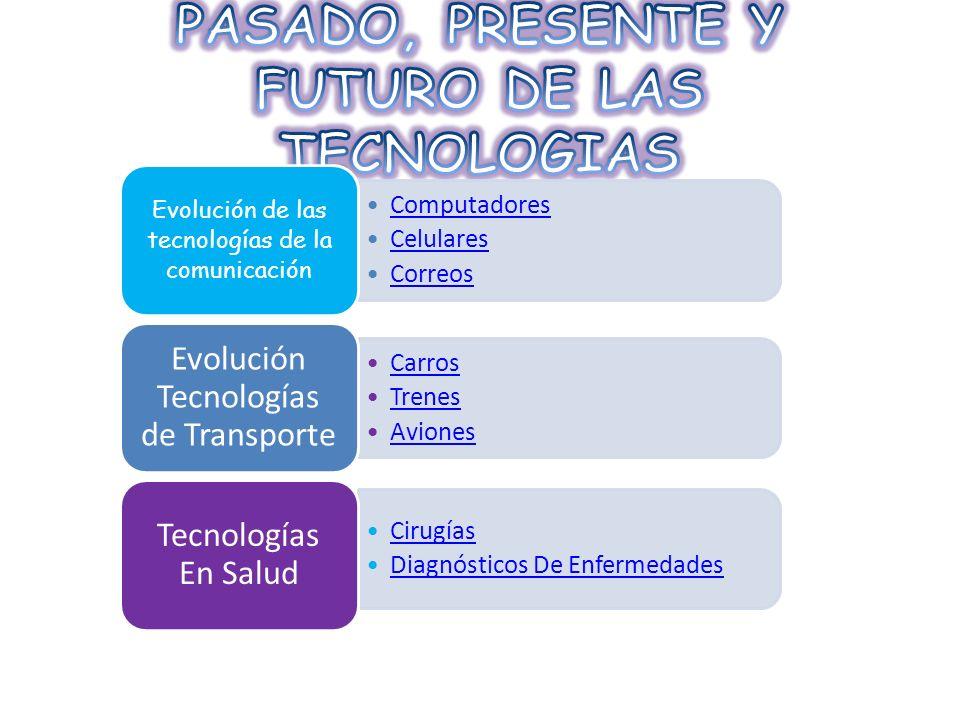 PASADO, PRESENTE Y FUTURO DE LAS TECNOLOGIAS