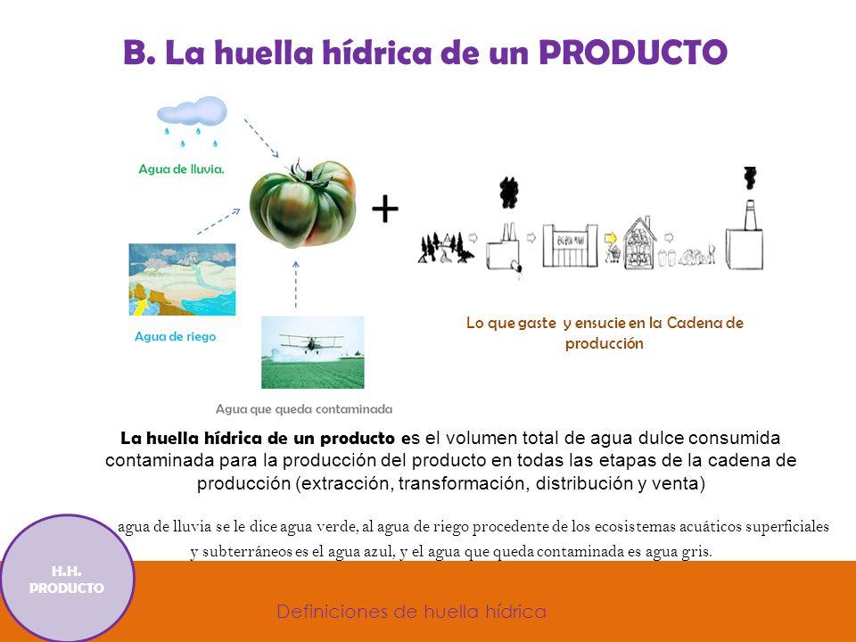 B. La huella hídrica de un PRODUCTO