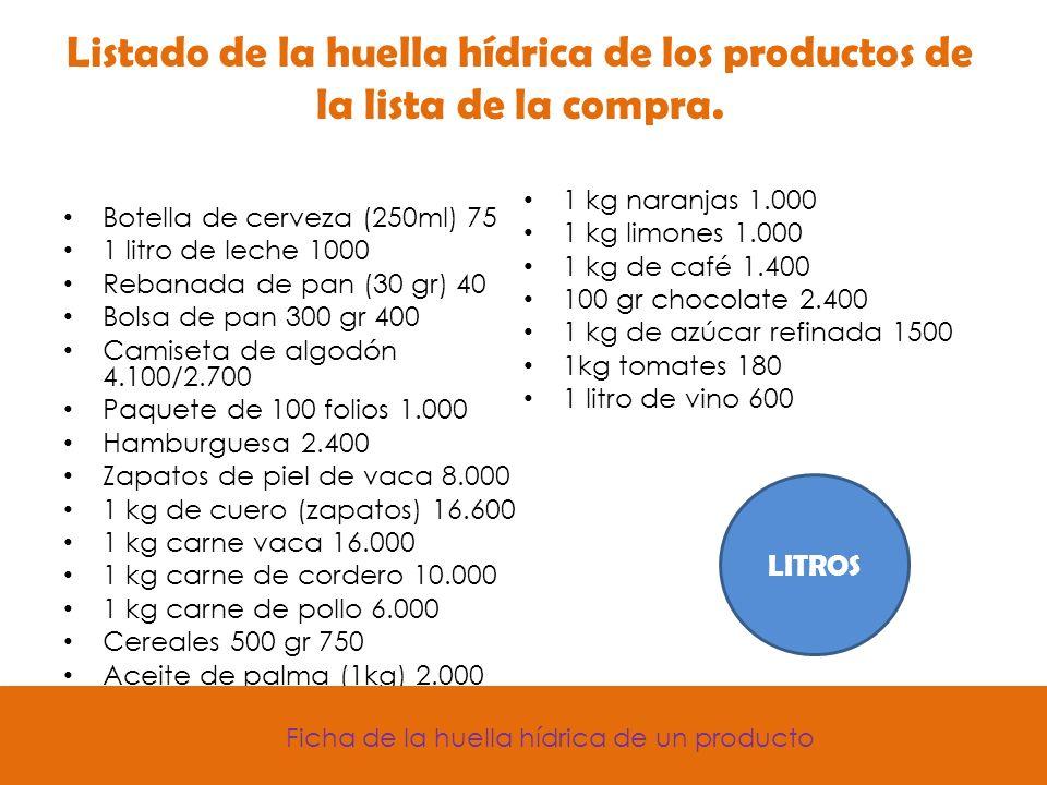 Ficha de la huella hídrica de un producto