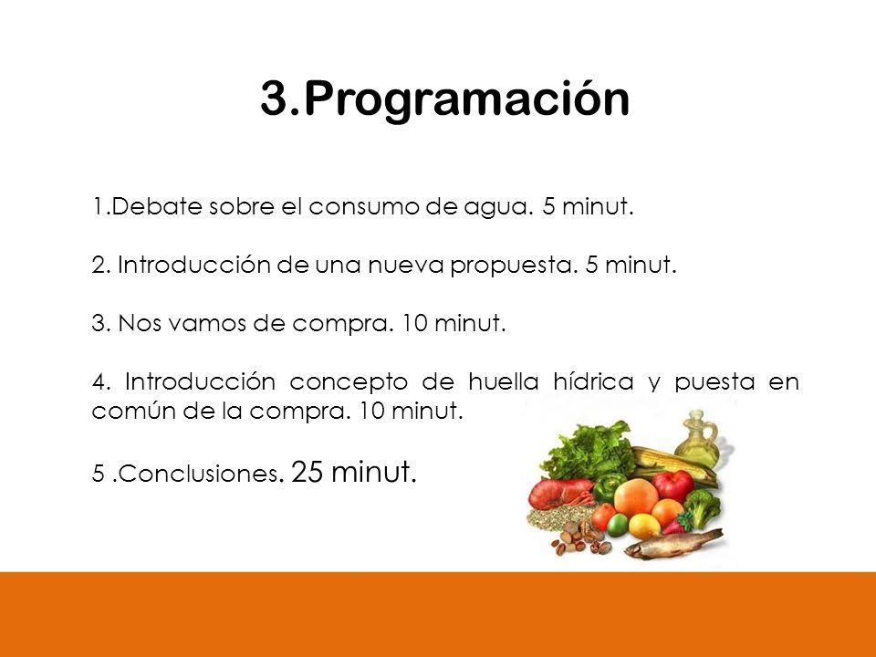 3.Programación 1.Debate sobre el consumo de agua. 5 minut.