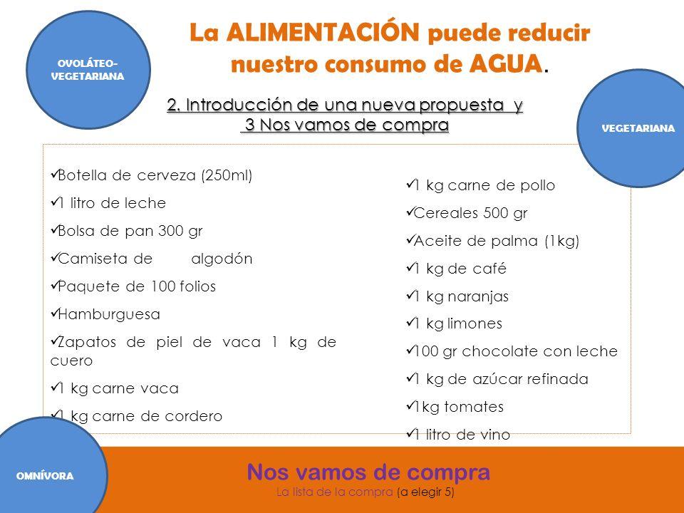 La ALIMENTACIÓN puede reducir nuestro consumo de AGUA.