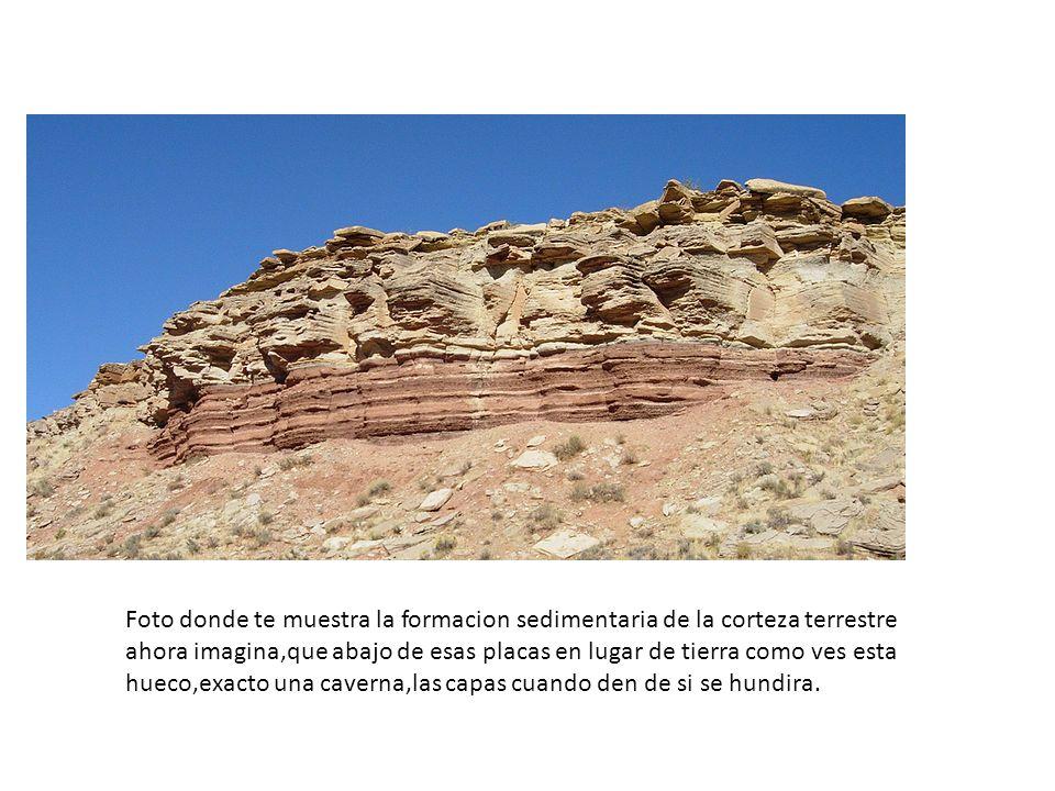 Foto donde te muestra la formacion sedimentaria de la corteza terrestre ahora imagina,que abajo de esas placas en lugar de tierra como ves esta hueco,exacto una caverna,las capas cuando den de si se hundira.