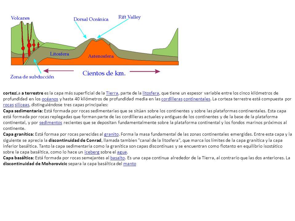 cortezLa a terrestre es la capa más superficial de la Tierra, parte de la litosfera, que tiene un espesor variable entre los cinco kilómetros de profundidad en los océanos y hasta 40 kilómetros de profundidad media en las cordilleras continentales. La corteza terrestre está compuesta por rocas silíceas, distinguiéndose tres capas principales: