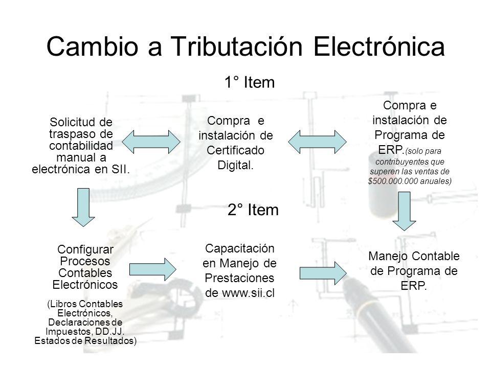 Cambio a Tributación Electrónica